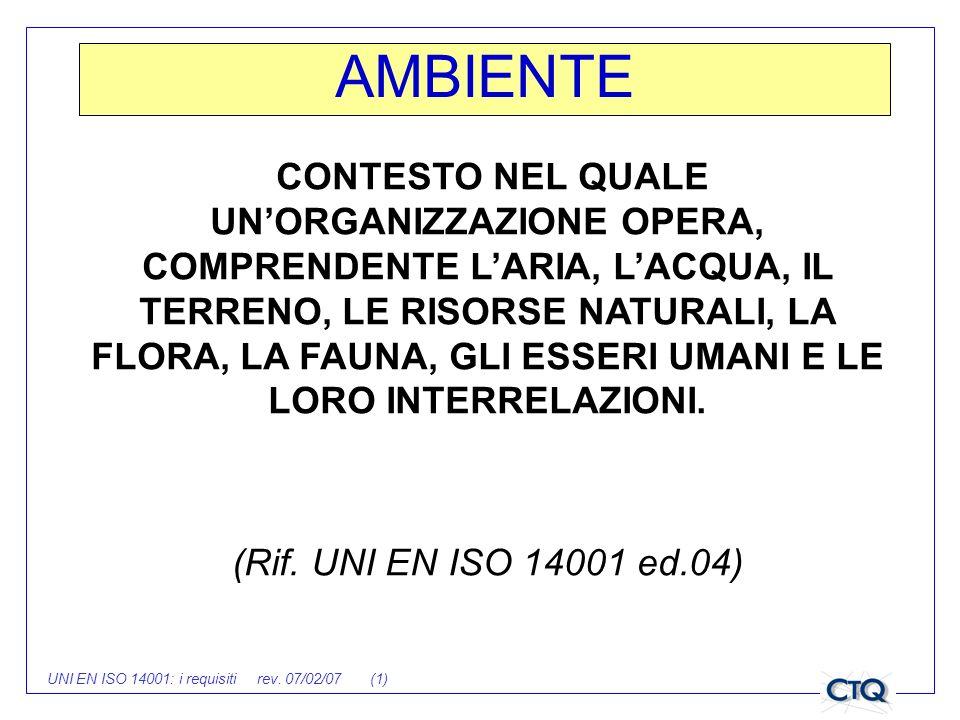 UNI EN ISO 14001: i requisiti rev. 07/02/07 (1) AMBIENTE CONTESTO NEL QUALE UNORGANIZZAZIONE OPERA, COMPRENDENTE LARIA, LACQUA, IL TERRENO, LE RISORSE
