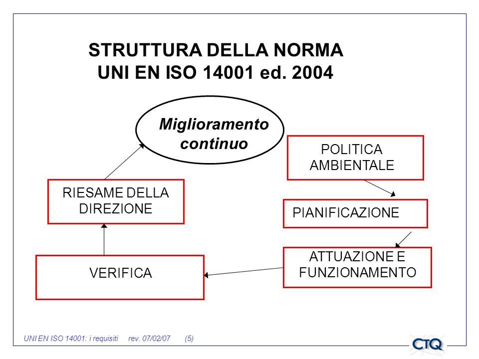 UNI EN ISO 14001: i requisiti rev. 07/02/07 (5) Miglioramento continuo POLITICA AMBIENTALE PIANIFICAZIONE ATTUAZIONE E FUNZIONAMENTO VERIFICA RIESAME
