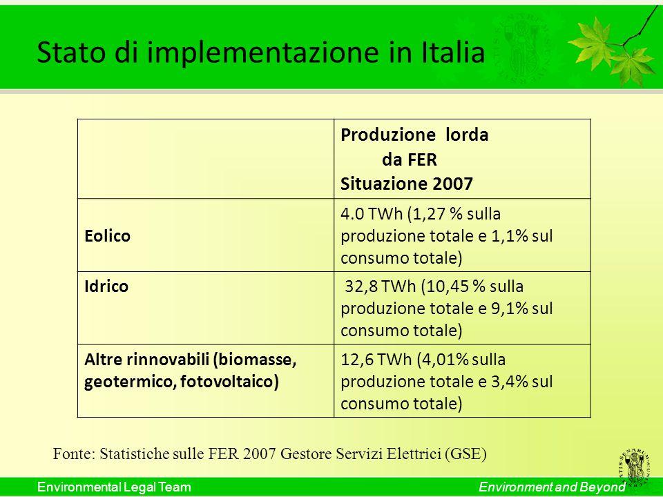 Environmental Legal TeamEnvironment and Beyond Produzione lorda da FER Situazione 2007 Eolico 4.0 TWh (1,27 % sulla produzione totale e 1,1% sul consu
