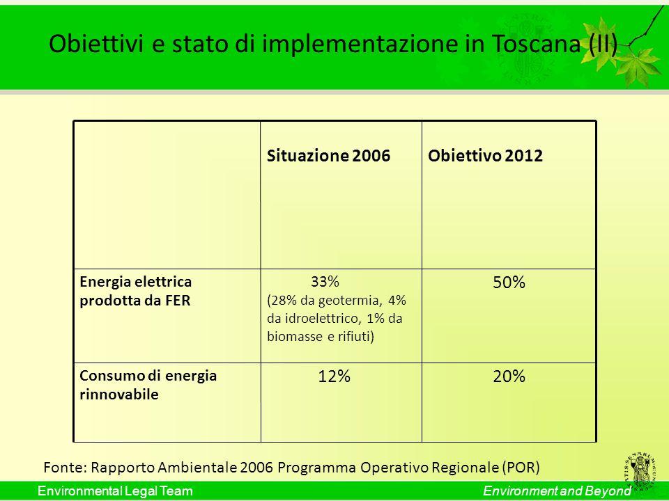 Environmental Legal TeamEnvironment and Beyond Situazione 2006Obiettivo 2012 Energia elettrica prodotta da FER 33% (28% da geotermia, 4% da idroelettr