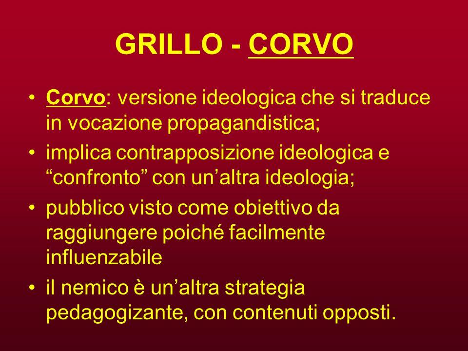 GRILLO - CORVO Corvo: versione ideologica che si traduce in vocazione propagandistica; implica contrapposizione ideologica e confronto con unaltra ide