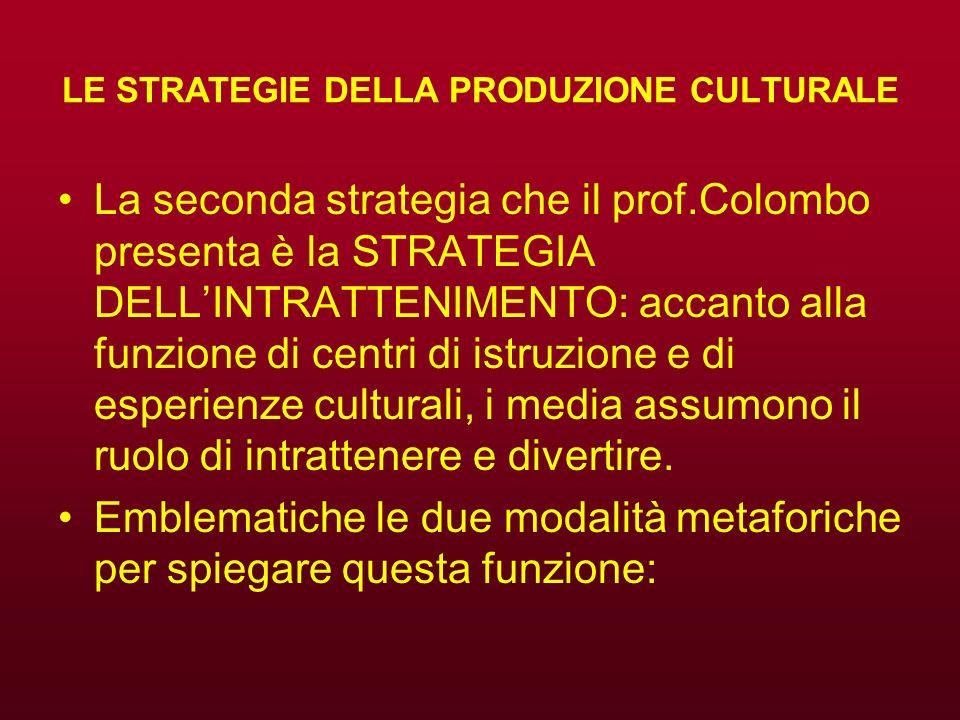 LE STRATEGIE DELLA PRODUZIONE CULTURALE La seconda strategia che il prof.Colombo presenta è la STRATEGIA DELLINTRATTENIMENTO: accanto alla funzione di