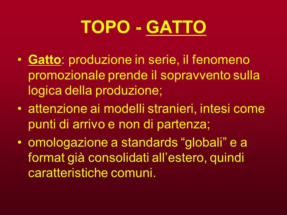 TOPO - GATTO Gatto: produzione in serie, il fenomeno promozionale prende il sopravvento sulla logica della produzione; attenzione ai modelli stranieri
