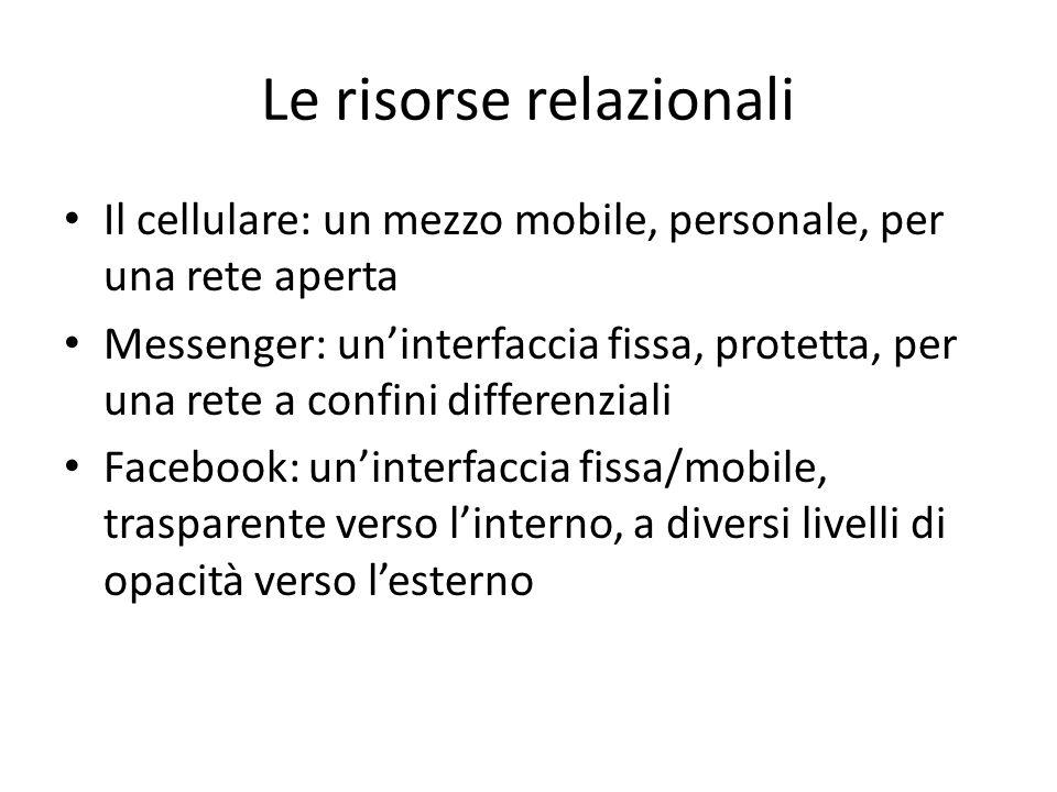 Le risorse relazionali Il cellulare: un mezzo mobile, personale, per una rete aperta Messenger: uninterfaccia fissa, protetta, per una rete a confini differenziali Facebook: uninterfaccia fissa/mobile, trasparente verso linterno, a diversi livelli di opacità verso lesterno