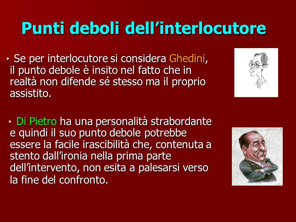 Punti deboli dellinterlocutore ٠ Se per interlocutore si considera Ghedini, il punto debole è insito nel fatto che in realtà non difende sé stesso ma il proprio assistito.