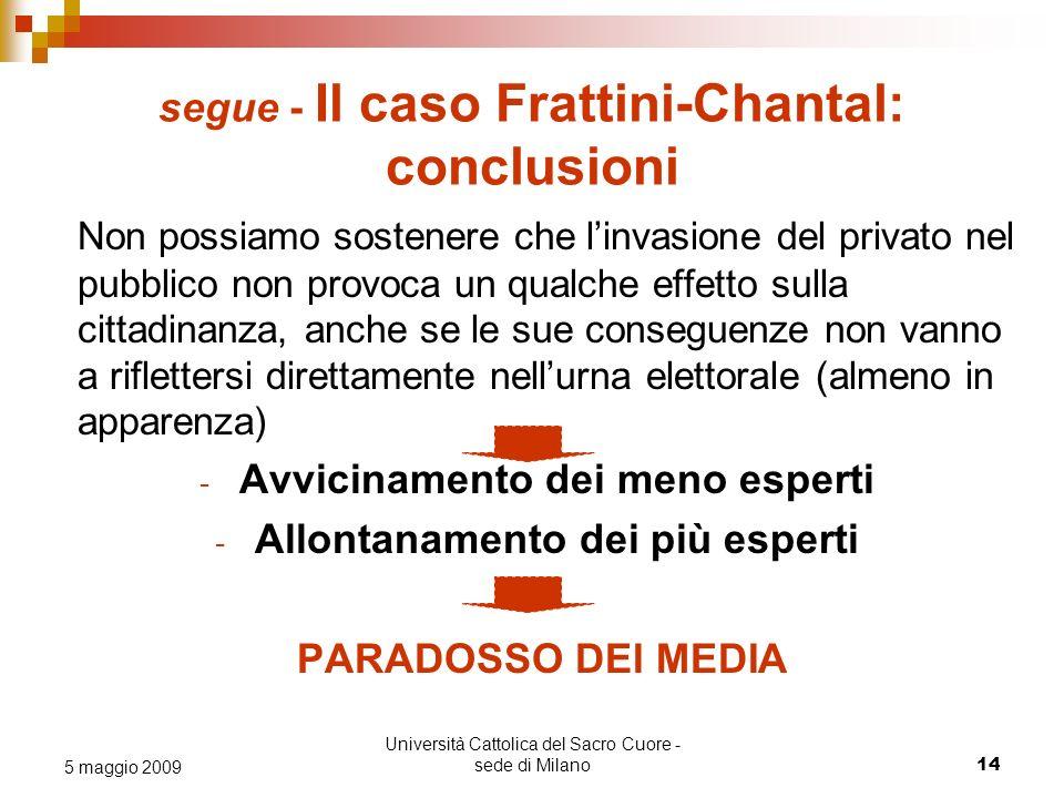 Università Cattolica del Sacro Cuore - sede di Milano 14 5 maggio 2009 segue - Il caso Frattini-Chantal: conclusioni Non possiamo sostenere che linvas