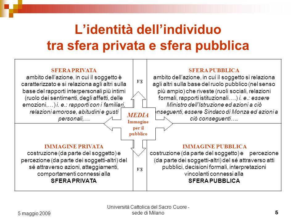 Università Cattolica del Sacro Cuore - sede di Milano 5 5 maggio 2009 Lidentità dellindividuo tra sfera privata e sfera pubblica SFERA PRIVATA ambito
