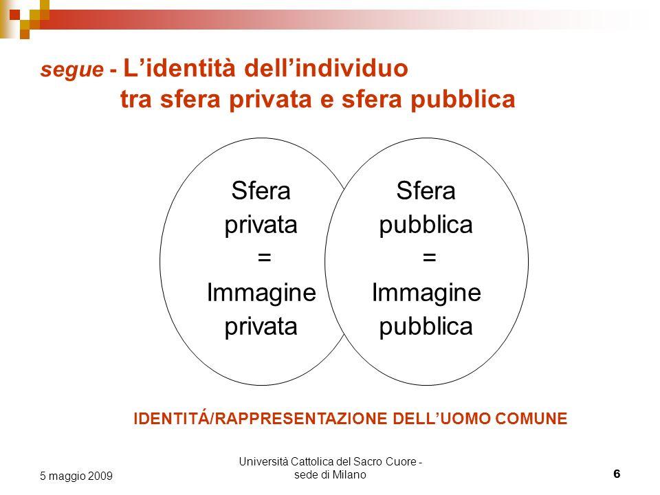 Università Cattolica del Sacro Cuore - sede di Milano 6 5 maggio 2009 segue - Lidentità dellindividuo tra sfera privata e sfera pubblica Sfera privata