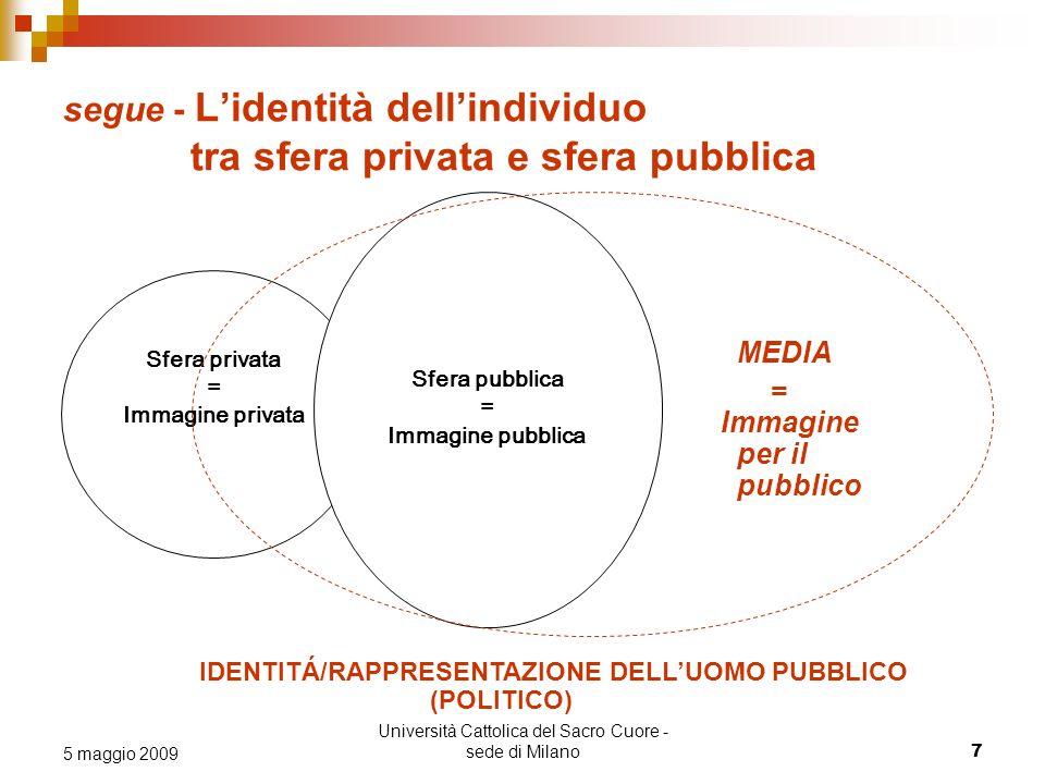 Università Cattolica del Sacro Cuore - sede di Milano 7 5 maggio 2009 Sfera privata = Immagine privata Sfera pubblica = Immagine pubblica segue - Lidentità dellindividuo tra sfera privata e sfera pubblica MEDIA = Immagine per il pubblico IDENTITÁ/RAPPRESENTAZIONE DELLUOMO PUBBLICO (POLITICO)