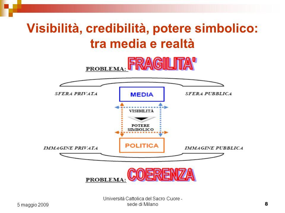 Università Cattolica del Sacro Cuore - sede di Milano 8 5 maggio 2009 Visibilità, credibilità, potere simbolico: tra media e realtà