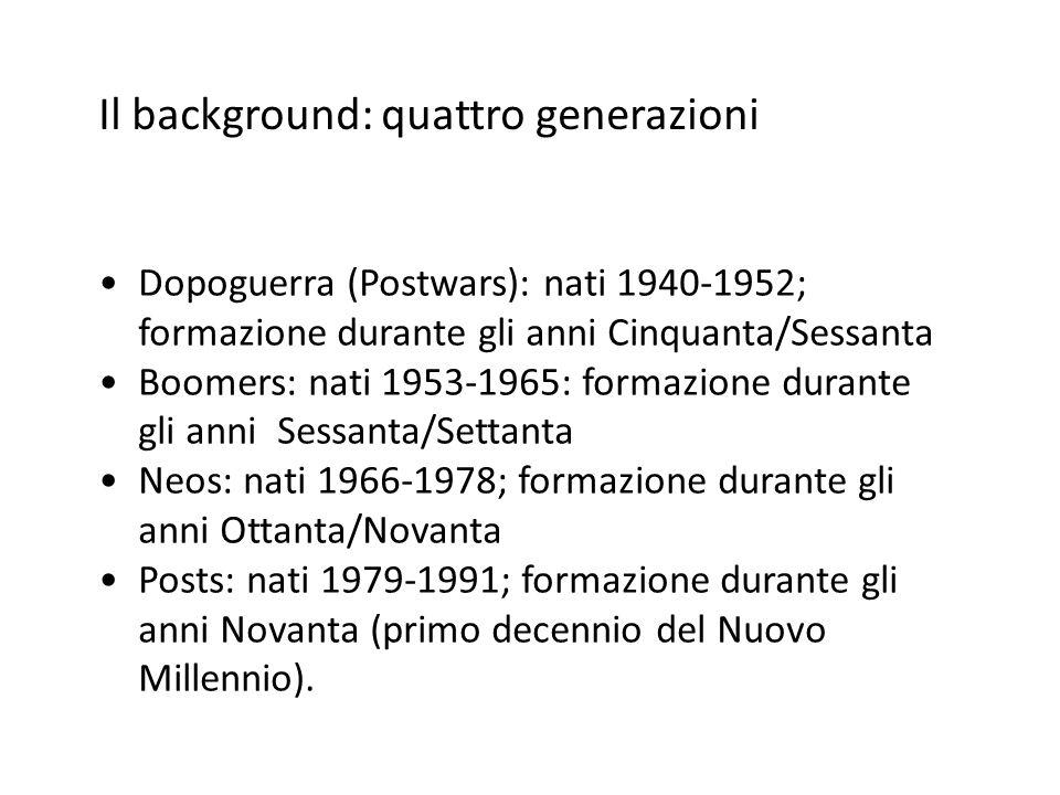 Dopoguerra (Postwars): nati 1940-1952; formazione durante gli anni Cinquanta/Sessanta Boomers: nati 1953-1965: formazione durante gli anni Sessanta/Se