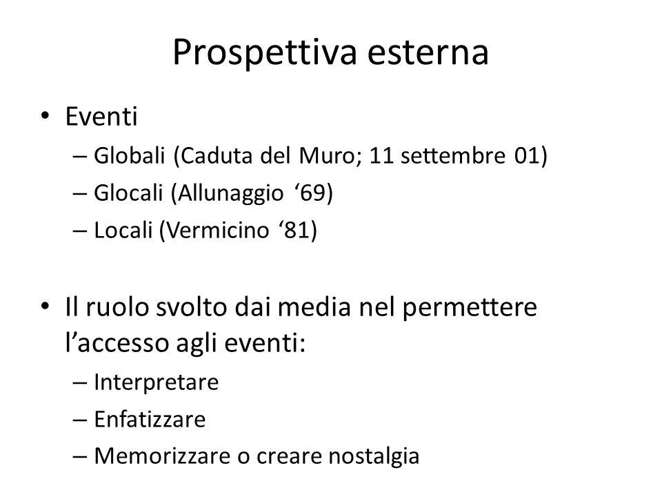 Prospettiva esterna Eventi – Globali (Caduta del Muro; 11 settembre 01) – Glocali (Allunaggio 69) – Locali (Vermicino 81) Il ruolo svolto dai media ne