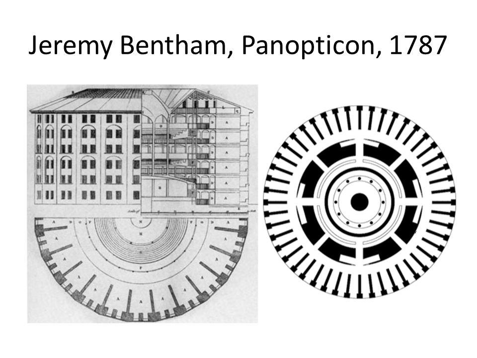 Jeremy Bentham, Panopticon, 1787