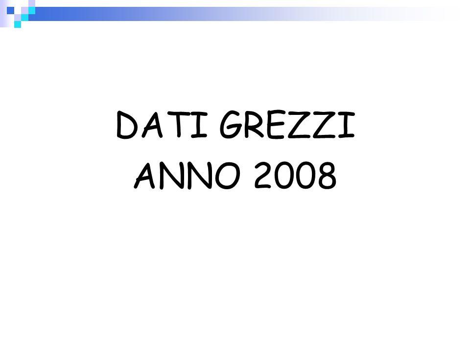 DATI GREZZI ANNO 2008