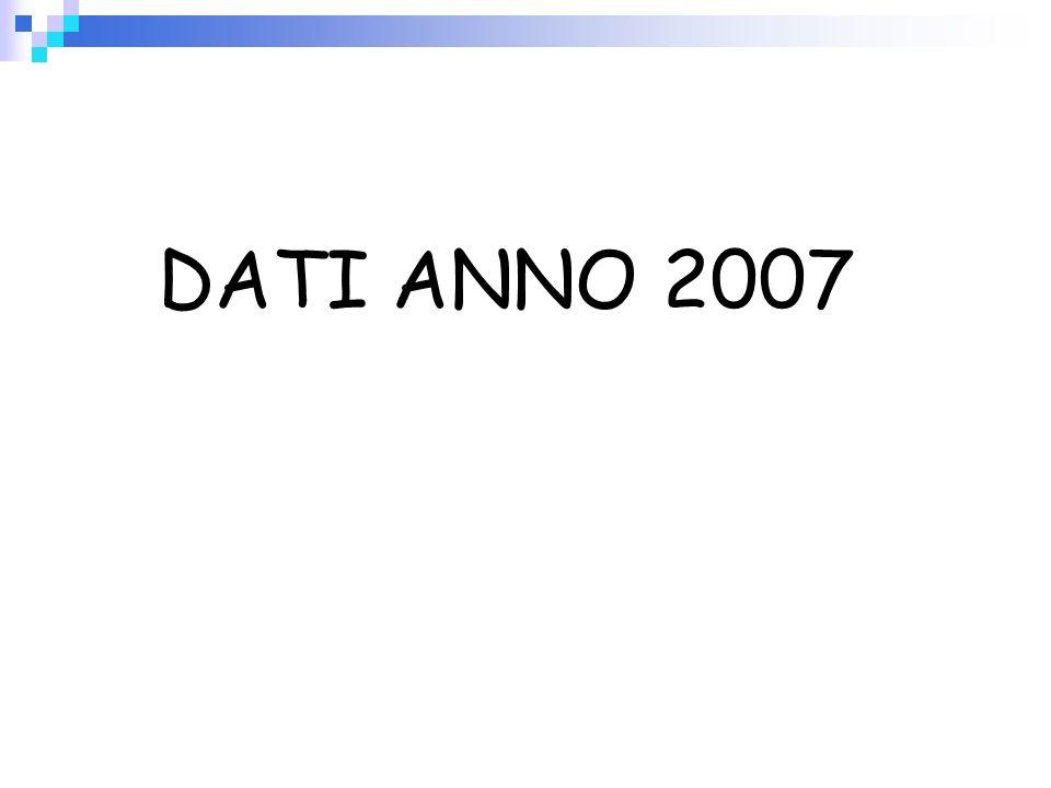 DATI ANNO 2007