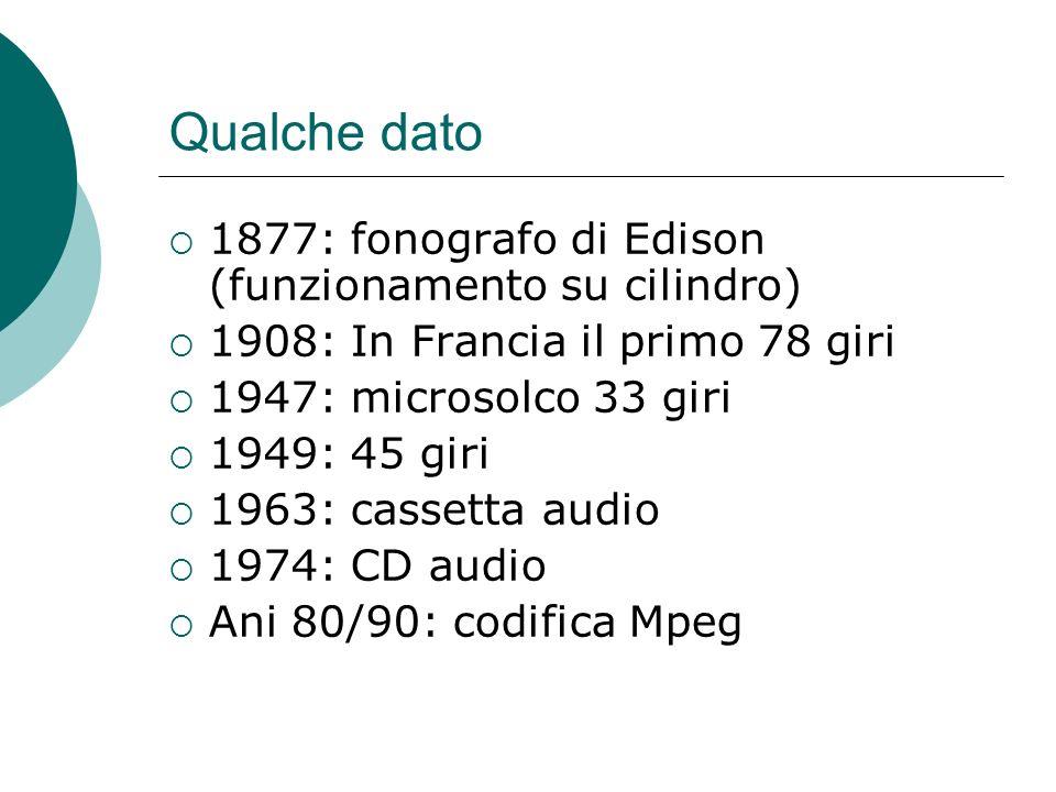Qualche dato 1877: fonografo di Edison (funzionamento su cilindro) 1908: In Francia il primo 78 giri 1947: microsolco 33 giri 1949: 45 giri 1963: cass