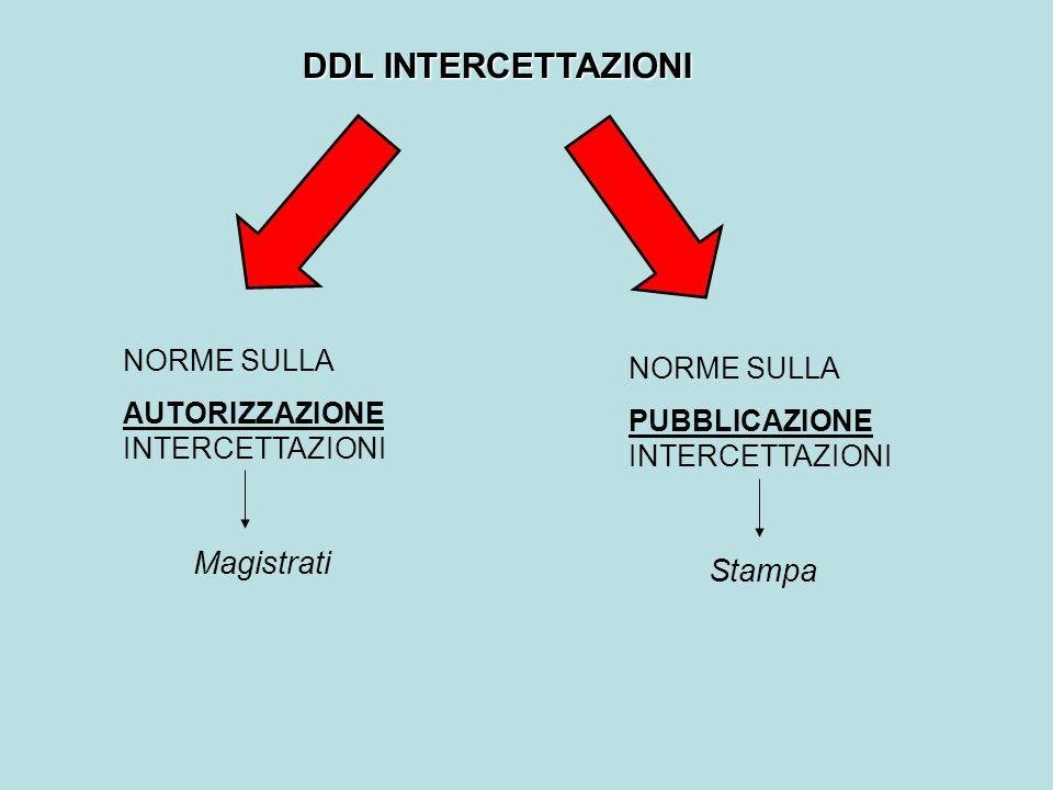 Conclusioni: Isotopia narrativa e di linguaggio Processi di convergenza tra le varie piattaforme Retorica tesa a stimolare la partecipazione democratica