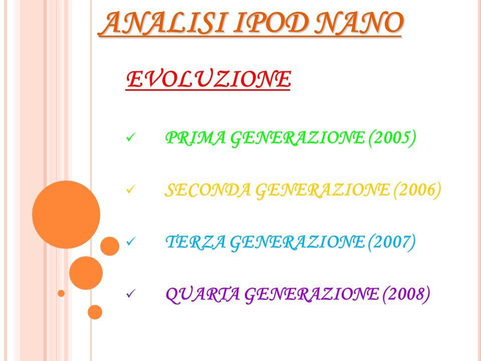 ANALISI IPOD NANO EVOLUZIONE PRIMA GENERAZIONE (2005) SECONDA GENERAZIONE (2006) TERZA GENERAZIONE (2007) QUARTA GENERAZIONE (2008)