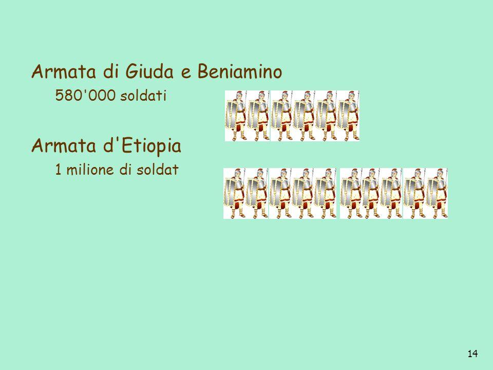 14 Armata di Giuda e Beniamino 580'000 soldati Armata d'Etiopia 1 milione di soldat