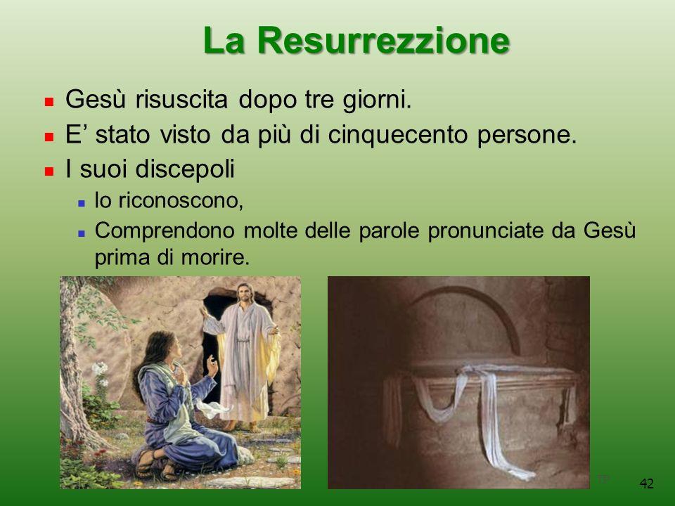 42 La Resurrezzione Gesù risuscita dopo tre giorni.
