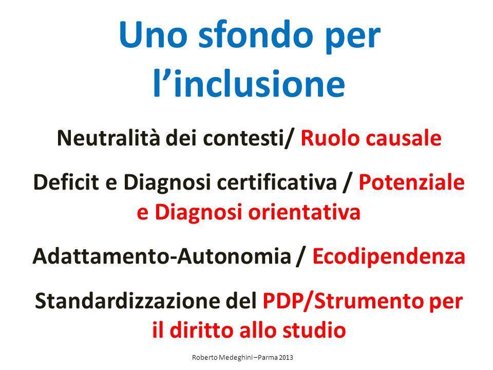 Uno sfondo per linclusione Neutralità dei contesti/ Ruolo causale Deficit e Diagnosi certificativa / Potenziale e Diagnosi orientativa Adattamento-Aut