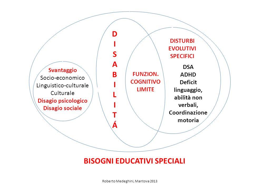DSA ADHD Deficit linguaggio, abilità non verbali, Coordinazione motoria Svantaggio Socio-economico Linguistico-culturale Culturale Disagio psicologico