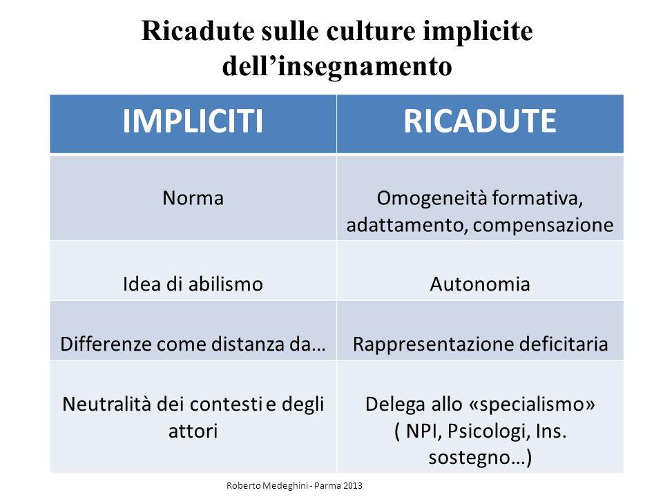 Ricadute sulle culture implicite dellinsegnamento IMPLICITIRICADUTE NormaOmogeneità formativa, adattamento, compensazione Idea di abilismoAutonomia Di