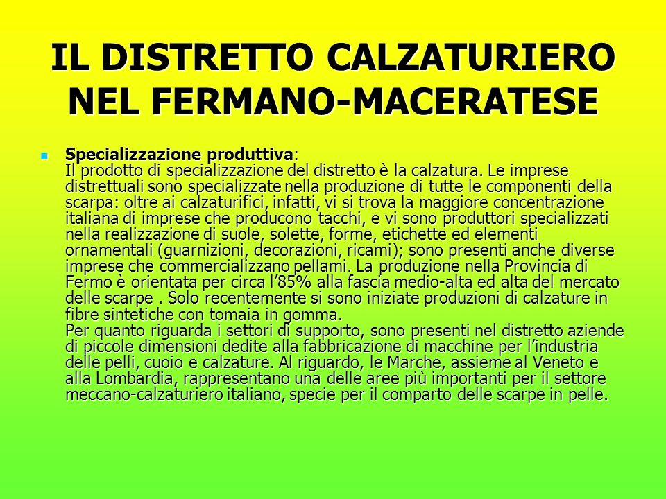 IL DISTRETTO CALZATURIERO NEL FERMANO-MACERATESE Specializzazione produttiva: Il prodotto di specializzazione del distretto è la calzatura. Le imprese
