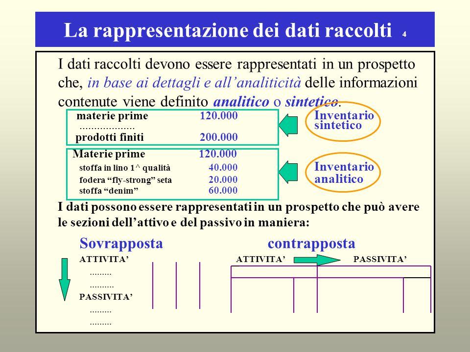 La rappresentazione dei dati raccolti 4 I dati raccolti devono essere rappresentati in un prospetto che, in base ai dettagli e allanaliticità delle in