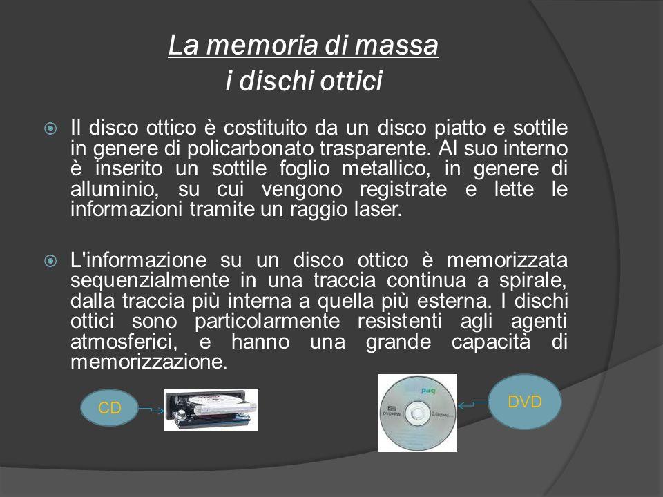 La memoria di massa i dischi ottici Il disco ottico è costituito da un disco piatto e sottile in genere di policarbonato trasparente. Al suo interno è