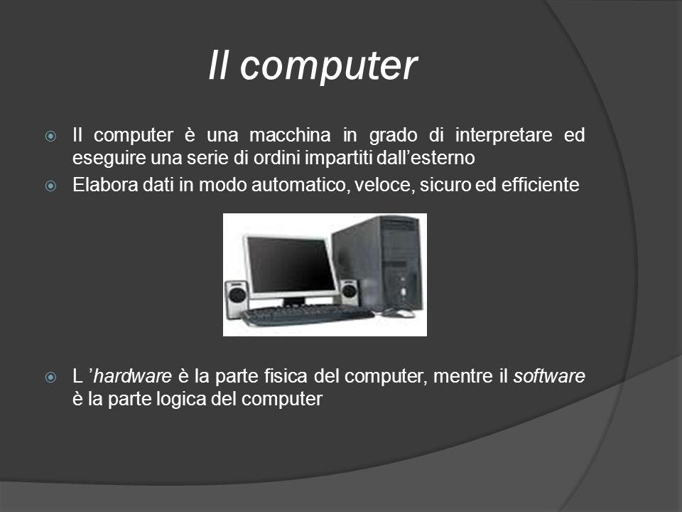 Il computer Il computer è una macchina in grado di interpretare ed eseguire una serie di ordini impartiti dallesterno Elabora dati in modo automatico,