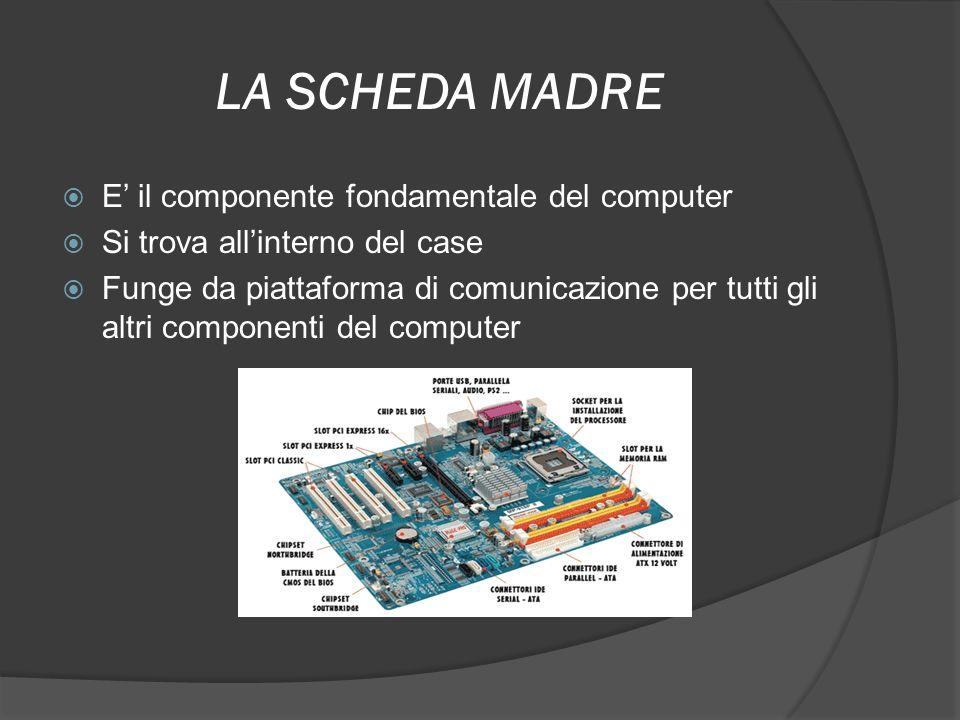 LA SCHEDA MADRE E il componente fondamentale del computer Si trova allinterno del case Funge da piattaforma di comunicazione per tutti gli altri compo