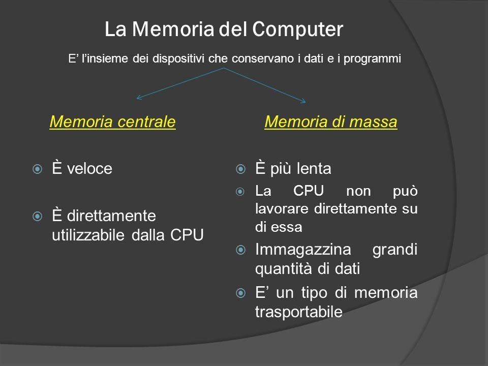 La Memoria del Computer Memoria centrale È veloce È direttamente utilizzabile dalla CPU Memoria di massa È più lenta La CPU non può lavorare direttame