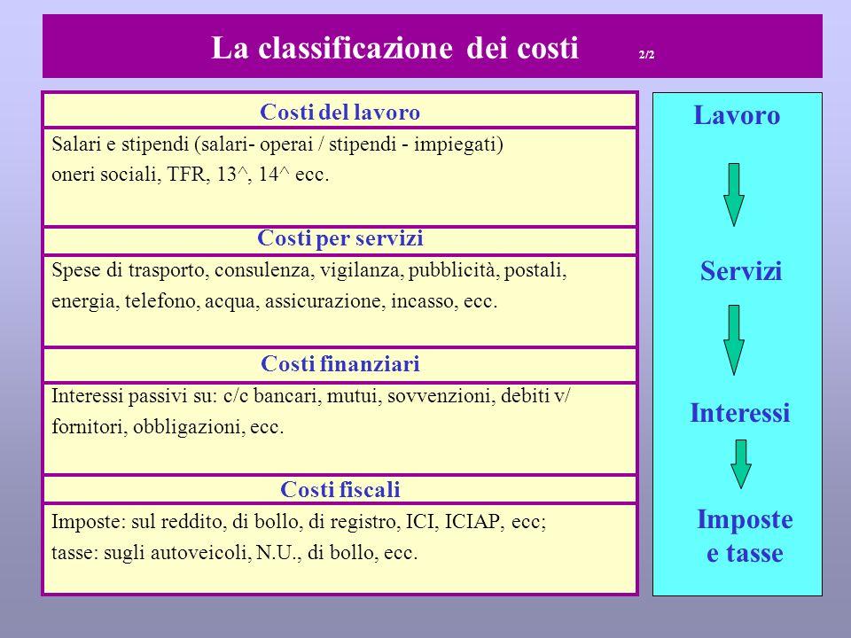 La classificazione dei costi 2/2 Costi del lavoro Salari e stipendi (salari- operai / stipendi - impiegati) oneri sociali, TFR, 13^, 14^ ecc.