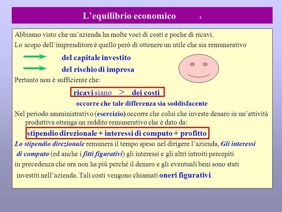 Lequilibrio economico 4 Abbiamo visto che unazienda ha molte voci di costi e poche di ricavi.