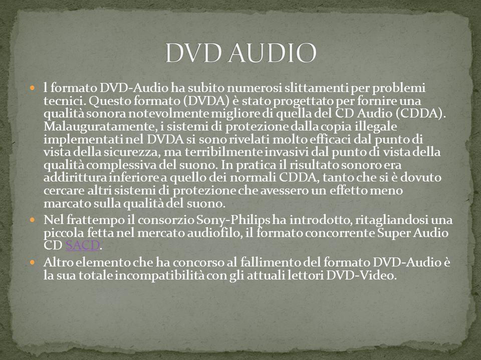 l formato DVD-Audio ha subito numerosi slittamenti per problemi tecnici.