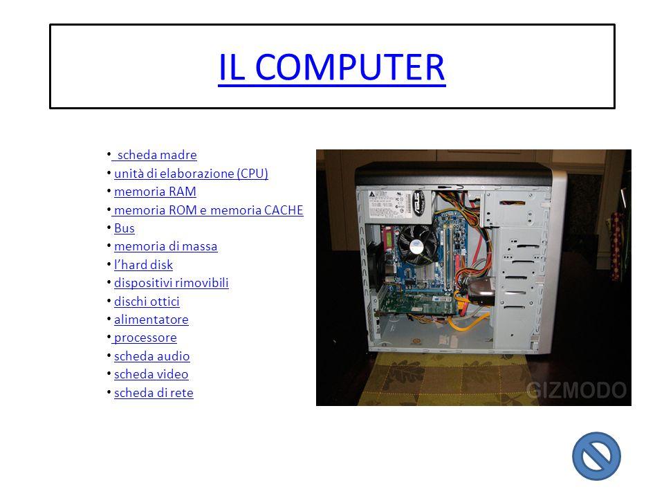 IL COMPUTER scheda madre unità di elaborazione (CPU) memoria RAM memoria ROM e memoria CACHE Bus memoria di massa lhard disk dispositivi rimovibili di