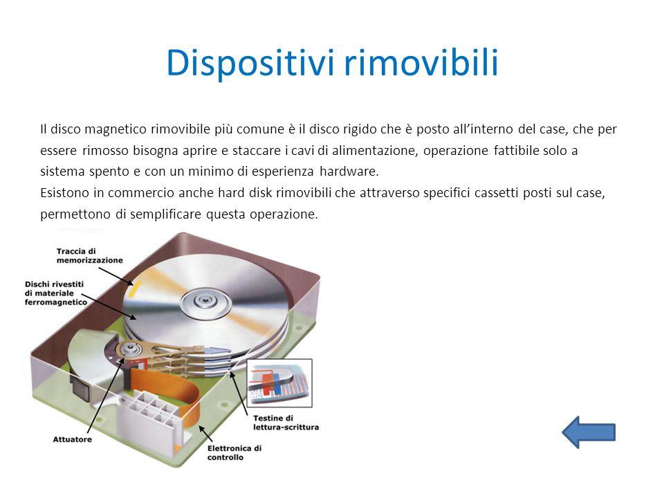 Dispositivi rimovibili Il disco magnetico rimovibile più comune è il disco rigido che è posto allinterno del case, che per essere rimosso bisogna apri