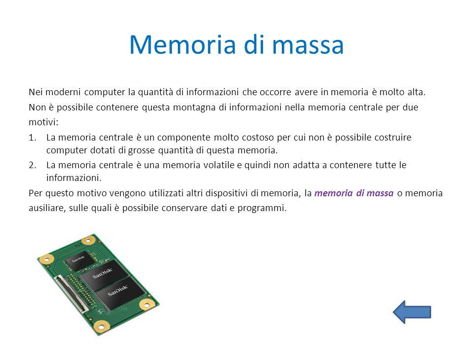 Memoria di massa Nei moderni computer la quantità di informazioni che occorre avere in memoria è molto alta. Non è possibile contenere questa montagna