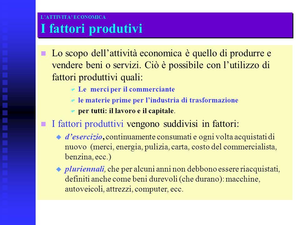 LATTIVITA ECONOMICA I fattori produtivi n n Lo scopo dellattività economica è quello di produrre e vendere beni o servizi.