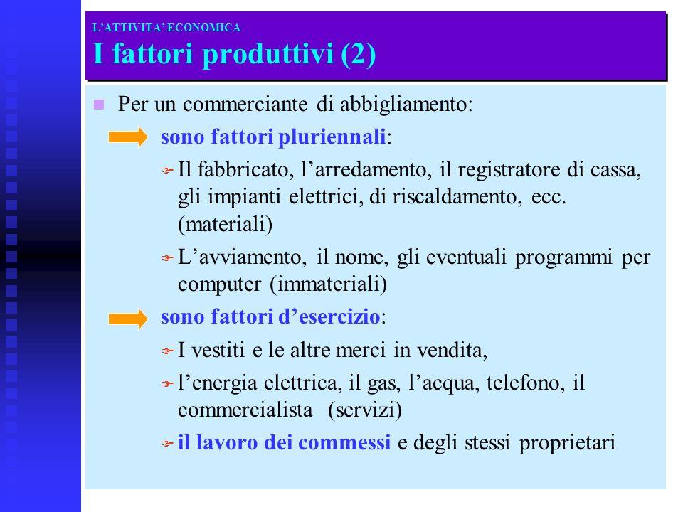 LATTIVITA ECONOMICA I fattori produttivi (2) n n Per un commerciante di abbigliamento: sono fattori pluriennali: F F Il fabbricato, larredamento, il registratore di cassa, gli impianti elettrici, di riscaldamento, ecc.