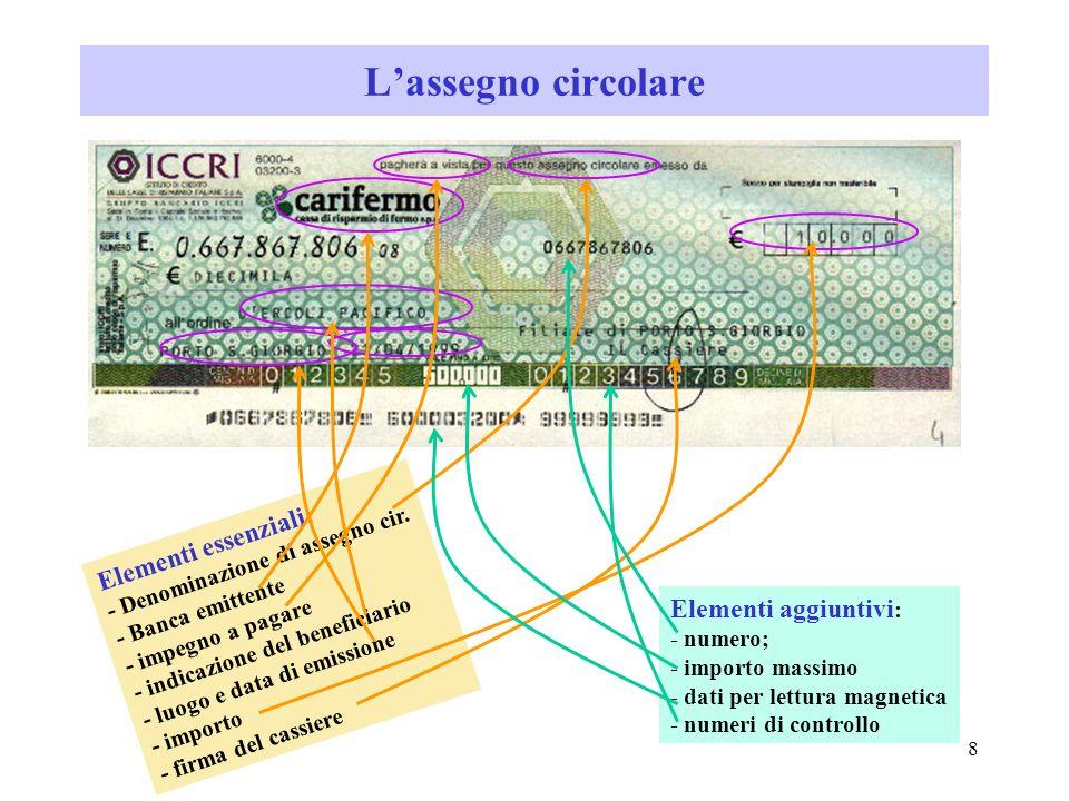 7 I termini per il pagamento //1.000/00 MILLE/00 ==== DErcoli Pacifico Cupra Marittima19 aprile 2009 Se lassegno è presentato per lincasso su piazza (