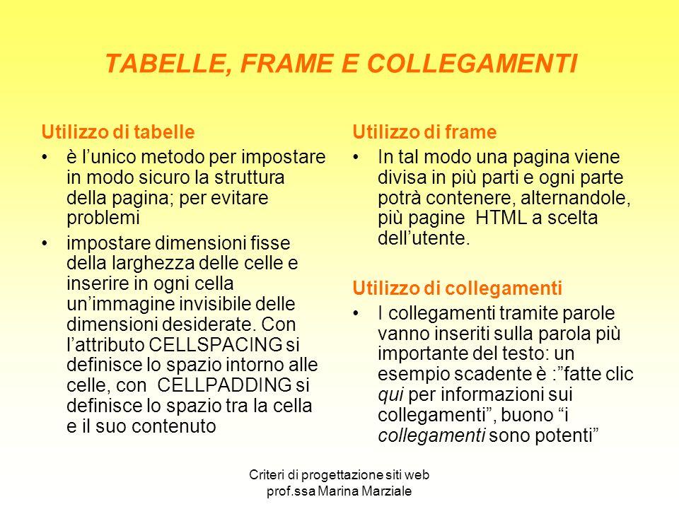 Criteri di progettazione siti web prof.ssa Marina Marziale TABELLE, FRAME E COLLEGAMENTI Utilizzo di tabelle è lunico metodo per impostare in modo sic