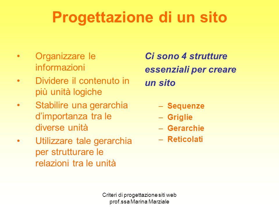 Criteri di progettazione siti web prof.ssa Marina Marziale Progettazione di un sito Organizzare le informazioni Dividere il contenuto in più unità log