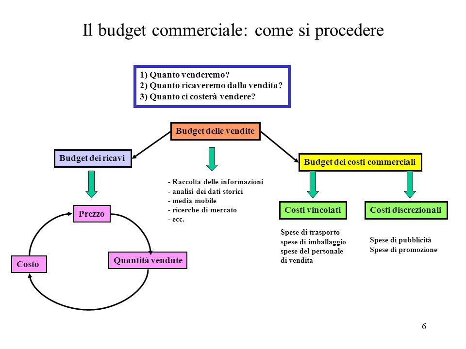 6 Il budget commerciale: come si procedere 1) Quanto venderemo? 2) Quanto ricaveremo dalla vendita? 3) Quanto ci costerà vendere? Budget delle vendite