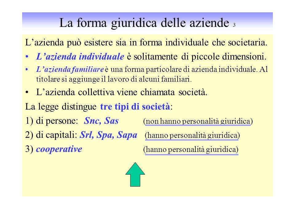 La forma giuridica delle aziende 3 Lazienda può esistere sia in forma individuale che societaria.