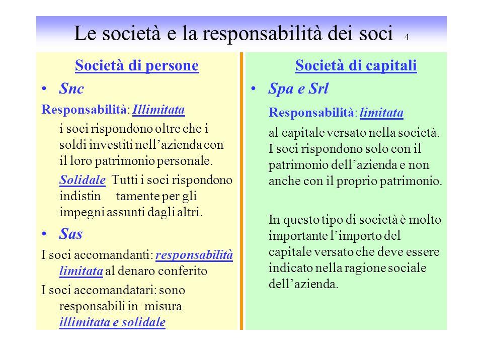 Le società e la responsabilità dei soci 4 Società di persone Snc Responsabilità: Illimitata i soci rispondono oltre che i soldi investiti nellazienda con il loro patrimonio personale.