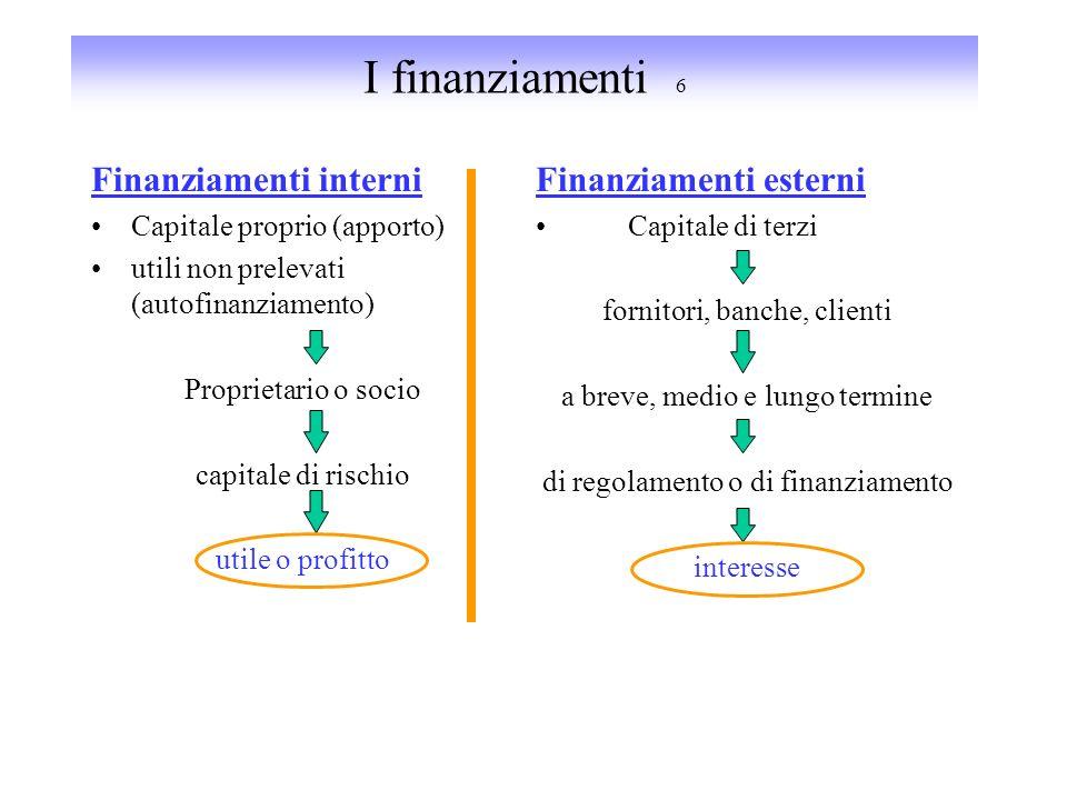 Equilibrio e squilibrio della gestione 5 EntrateUscite 2.0001.000 E >U= Equilibrio finanziario 2.000/1000= 2 Il rapporto è positivo se > di 1 CostiRicavi 1.0001.500 R>C= Equilibrio economico Lazienda ha avuto un UTILE 1.500/1000= 1,5 il rapporto è positivo se > di 1 EntrateUscite 2.0004.000 E<U= Squilibrio finanziario 2.000/4.000=0,5 Il rapporto è negativo perché < 1 Costi Ricavi 2.0001.500 R<C= Squilibrio economico lazienda ha avuto una PERDITA 1.500/2.000=0,75 il rapporto è negativo perché < 1