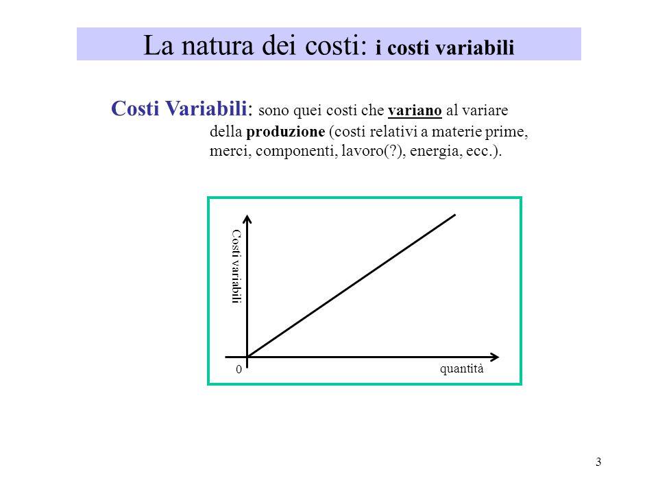 3 La natura dei costi: i costi variabili Costi Variabili: sono quei costi che variano al variare della produzione (costi relativi a materie prime, mer