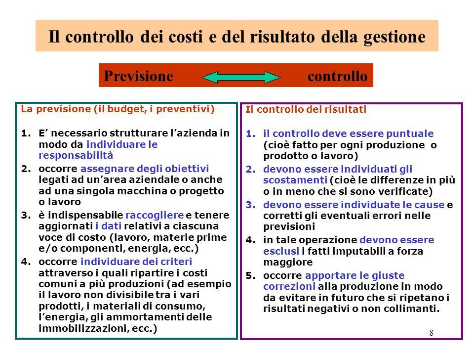 8 Il controllo dei costi e del risultato della gestione La previsione (il budget, i preventivi) 1.E necessario strutturare lazienda in modo da individ
